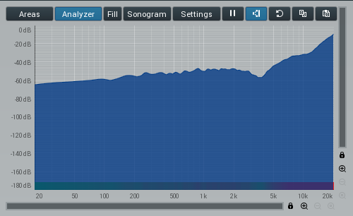 Noise Shaping in Toneboosters