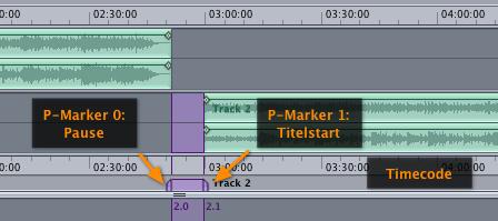 P-Marker zwischen zwei Tracks