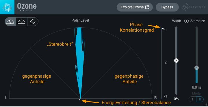 Mastering Stereo Meter Erklärt