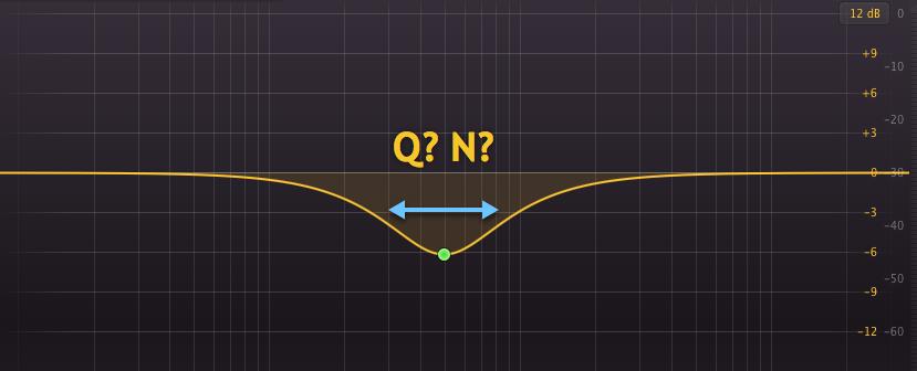 Q Und N Equalizer Bandbreite