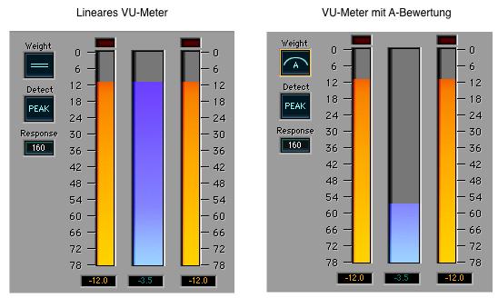 Vu Meter Mit Bewertung Mastering