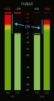 Ozone Mstering Dr Meter