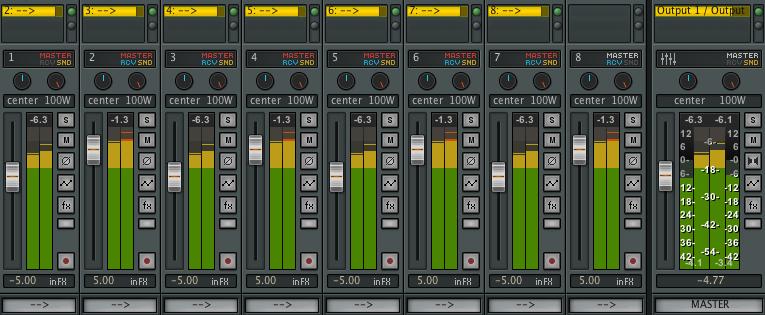 Das Signal wandert von Links durch alle Kanäle bis auf den Master und wird abwechselnd um 5dB in der Lautstärke beeinflusst