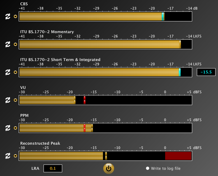 Orban Loudness Meter