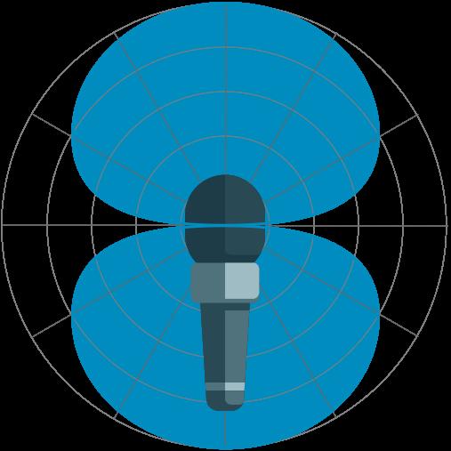 Richtcharkateristik Acht Mikrofon Figure Eight