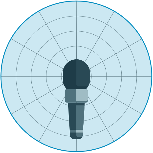 Richtcharkateristik Kugel Mikrofon Omni