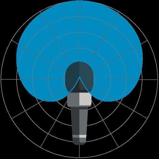 Richtcharkateristik Niere Mikrofon Chardioid