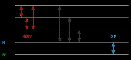 Cee Prüfen Messen Spannung Zwischen Leitern