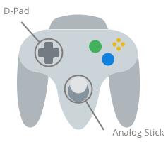 Gamepad Analog Digital
