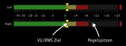 Die Dreiecke sind der VU-Wert und sollten sich innerhalb der gelben Markierung befinden. Pegelspitzen dürfen hingegen in den roten Bereich.