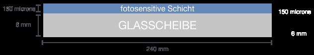 Daten und Maße eines Glasmasters