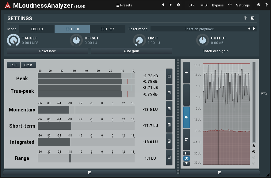 Mastering Mloudness Limiter