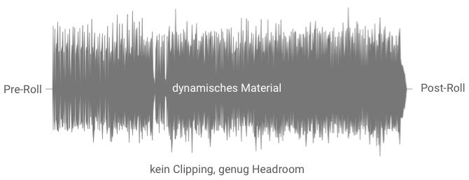Mastering Optisch Schöner Mix
