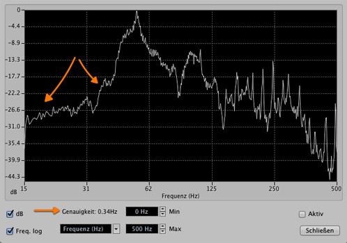 Offline Spektralanalyse Mastering