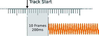 10 Frames als Sicherheit