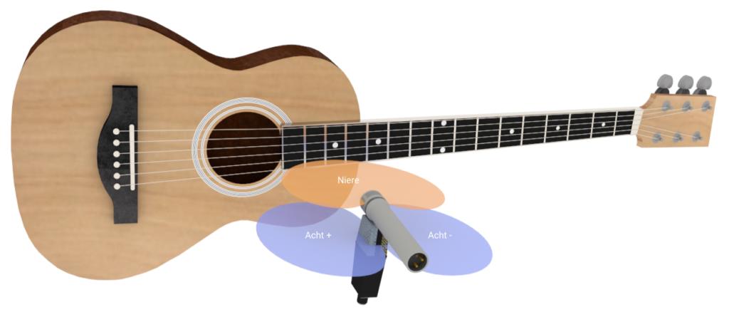 Recording Akustische Gitarre Ms Stereo 1