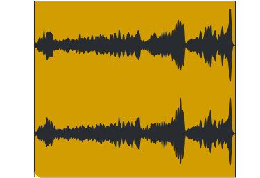 Song Visual Mastering 2 Klassik