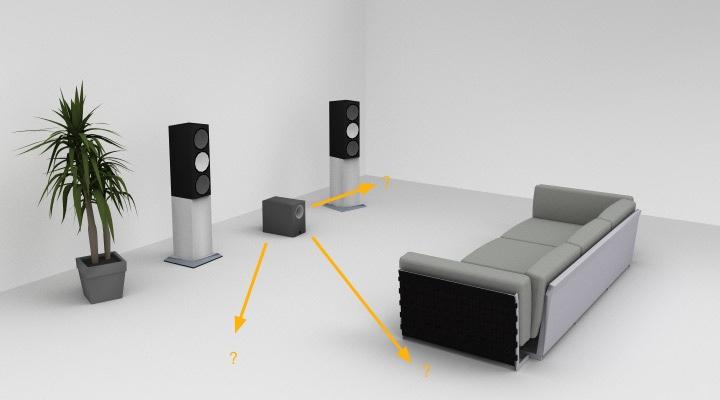 Subwoofer Aufstellen Studio Wohnzimmer
