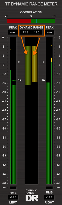 Tt Meter Dynamic Range Mastering