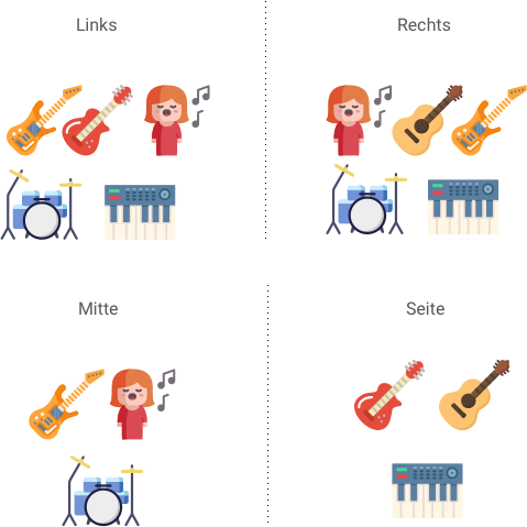 Vergleich Stereo Mitte Seite Mastering