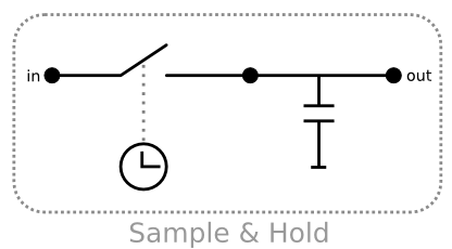 Sample&Hold